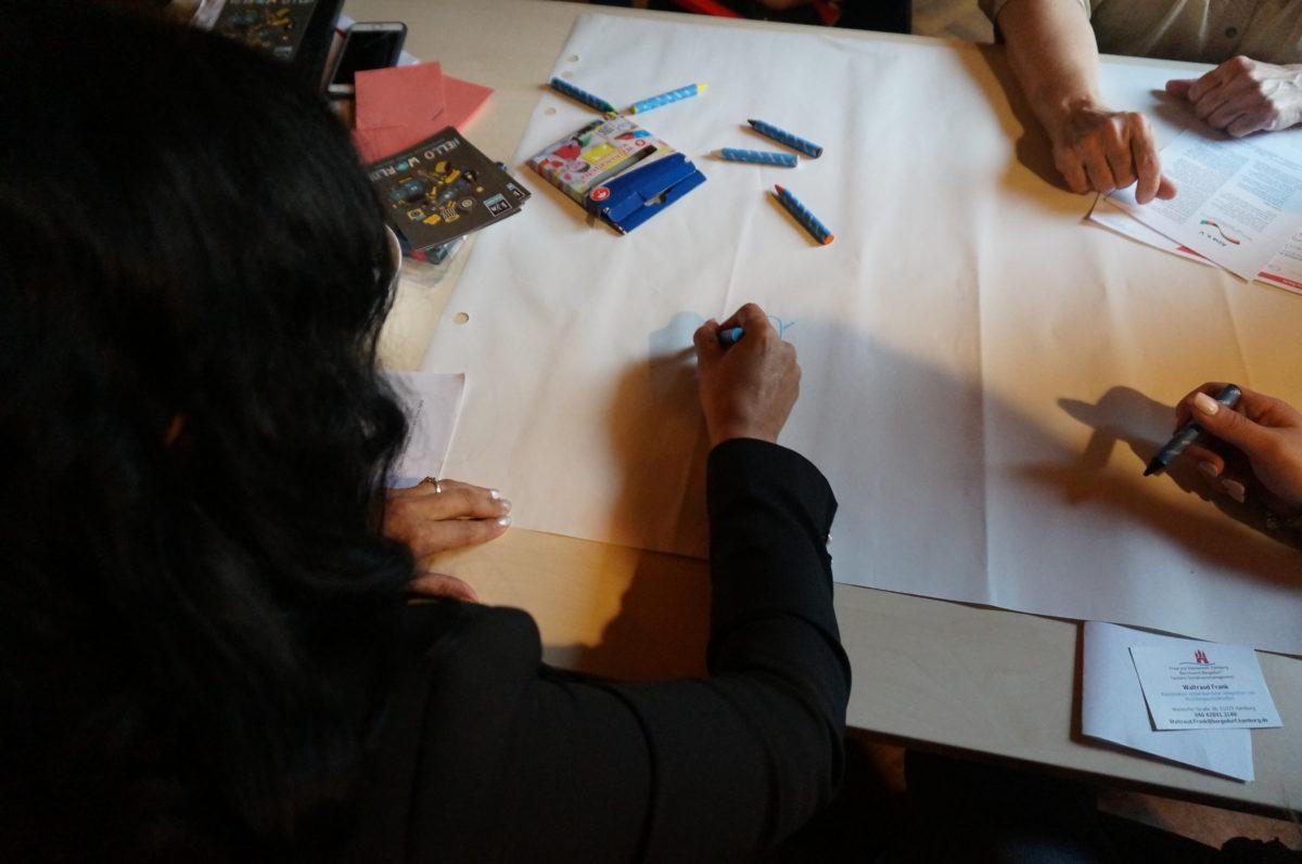 Kreative Workshop-Teilnehmer beim Visualisieren